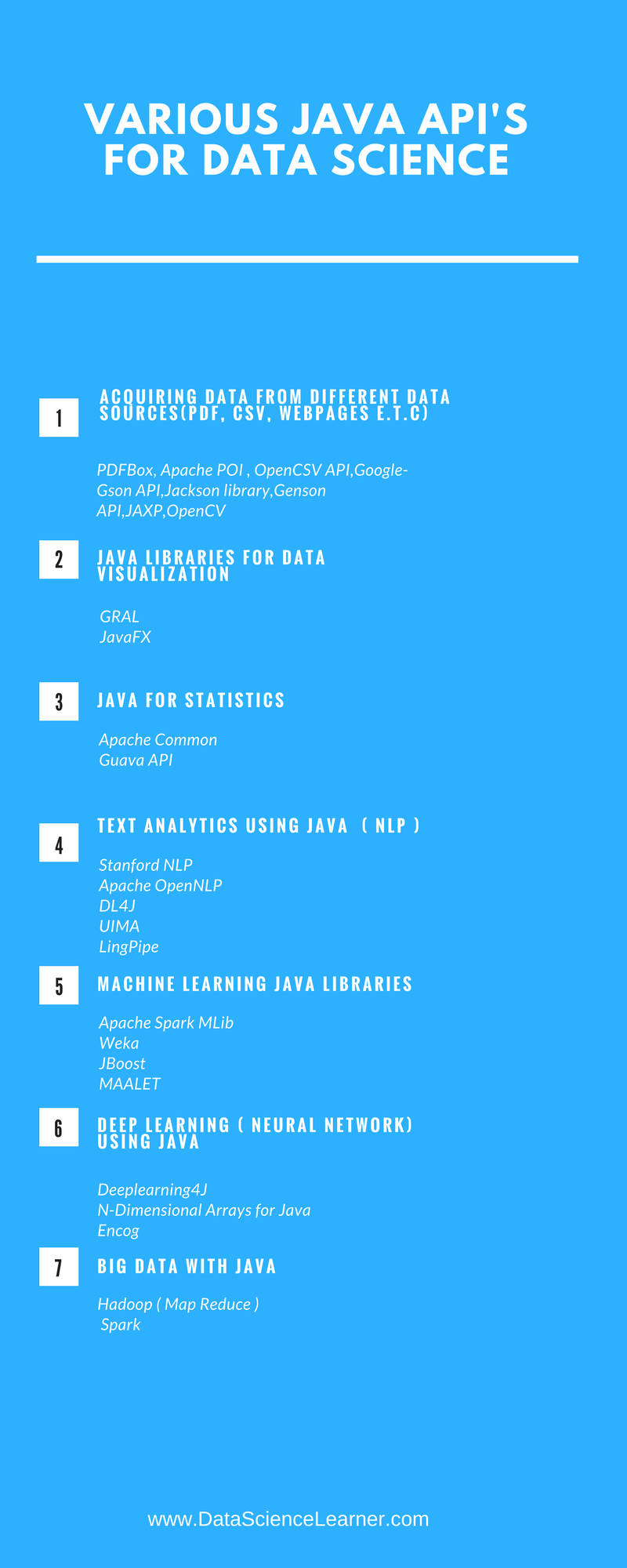 Various JAVA APIS for data science1